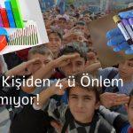 Korkunç Anket: Türkiye'de 10 Kişiden 4 ü Hiç Önlem Almıyor!