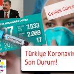 Türkiye'de Koronavirüs Son Durum : Vaka Sayısı ve Ölüm Sayısı Kaç?