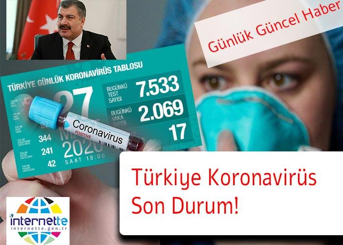 Türkiye Koronavirüs Son Durum